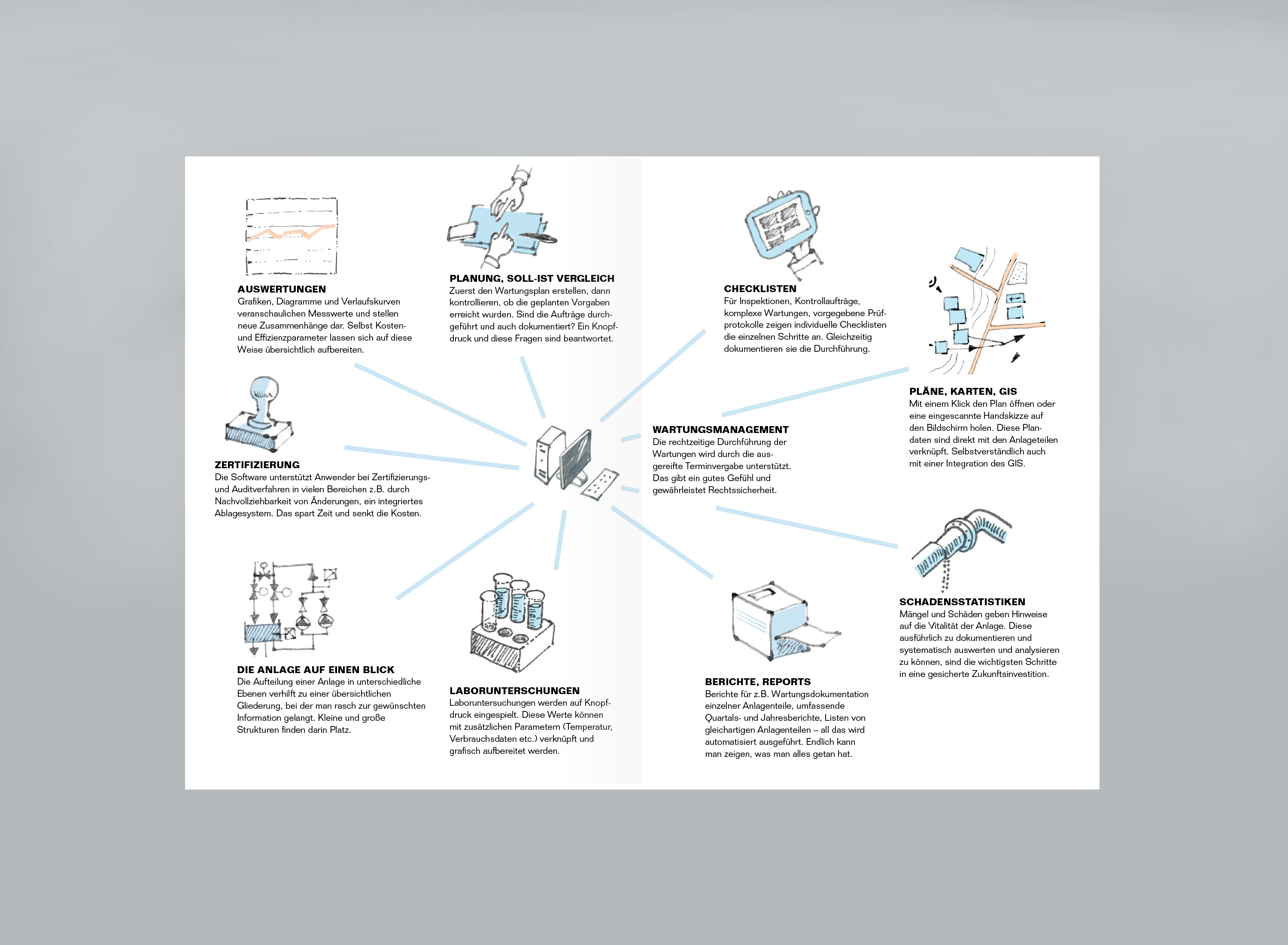 Inside of folder. Various illustrations with Text of software features.